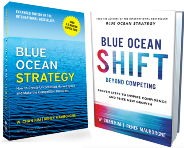 Blue Ocean Strategy and Shift