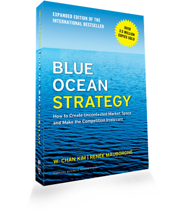 blue ocean strategy training and coaching